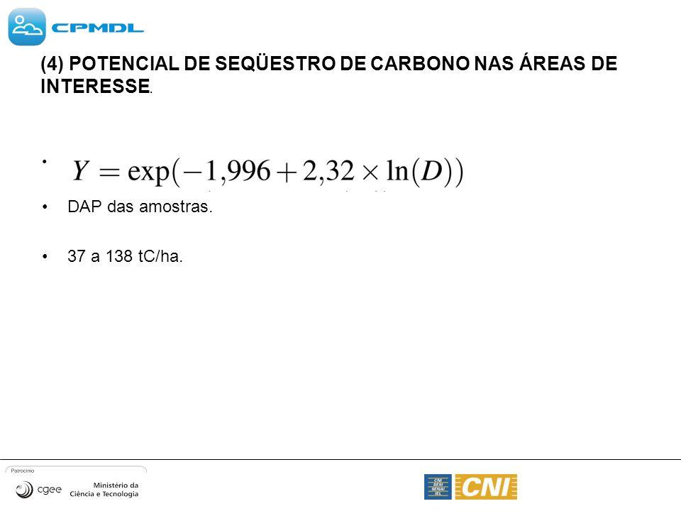 (4) POTENCIAL DE SEQÜESTRO DE CARBONO NAS ÁREAS DE INTERESSE.. DAP das amostras. 37 a 138 tC/ha.