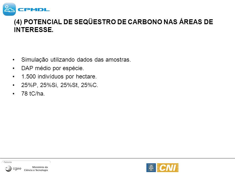 Simulação utilizando dados das amostras. DAP médio por espécie. 1.500 indivíduos por hectare. 25%P, 25%Si, 25%St, 25%C. 78 tC/ha.