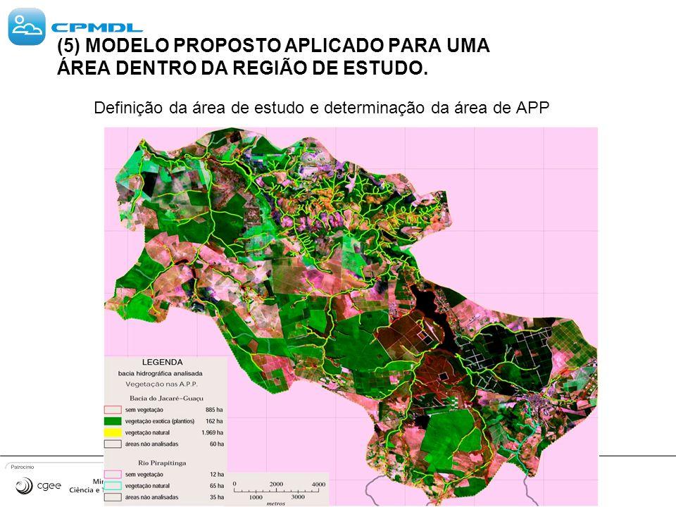 (5) MODELO PROPOSTO APLICADO PARA UMA ÁREA DENTRO DA REGIÃO DE ESTUDO. Definição da área de estudo e determinação da área de APP