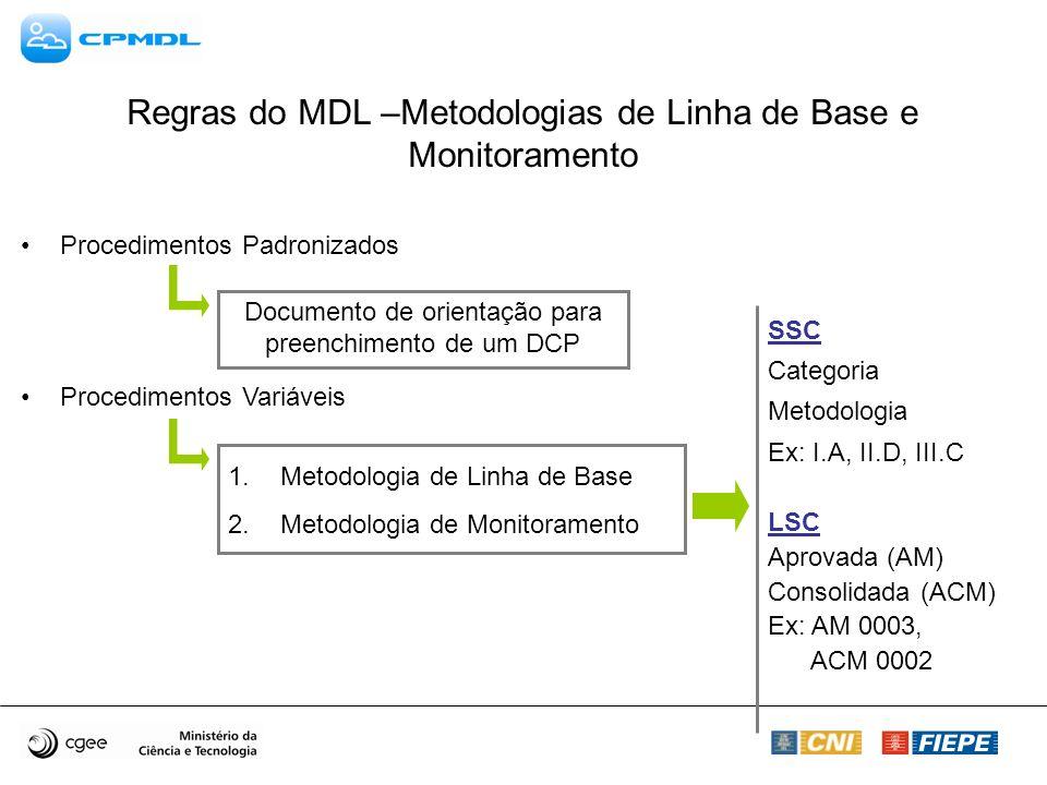 Regras do MDL –Metodologias de Linha de Base e Monitoramento Procedimentos Padronizados Procedimentos Variáveis Documento de orientação para preenchimento de um DCP 1.Metodologia de Linha de Base 2.Metodologia de Monitoramento SSC Categoria Metodologia Ex: I.A, II.D, III.C LSC Aprovada (AM) Consolidada (ACM) Ex: AM 0003, ACM 0002