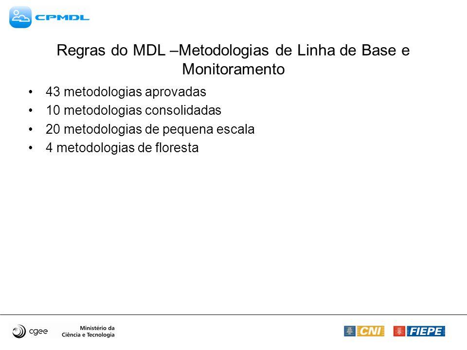Regras do MDL –Metodologias de Linha de Base e Monitoramento 43 metodologias aprovadas 10 metodologias consolidadas 20 metodologias de pequena escala 4 metodologias de floresta