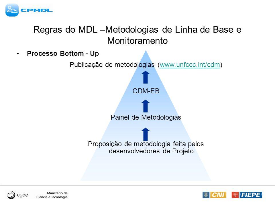 Regras do MDL –Metodologias de Linha de Base e Monitoramento Processo Bottom - Up Publicação de metodologias (www.unfccc.int/cdm)www.unfccc.int/cdm CDM-EB Painel de Metodologias Proposição de metodologia feita pelos desenvolvedores de Projeto