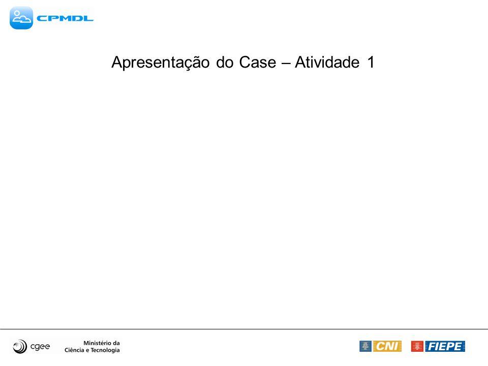 Apresentação do Case – Atividade 1