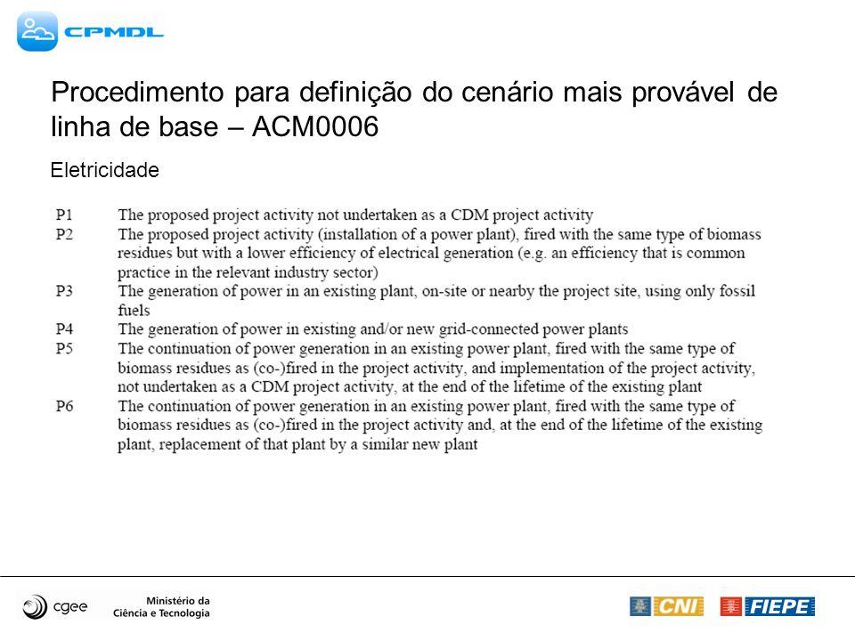 Procedimento para definição do cenário mais provável de linha de base – ACM0006 Eletricidade