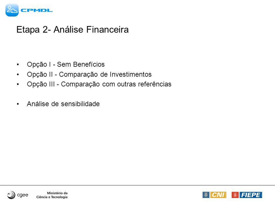 Etapa 2- Análise Financeira Opção I - Sem Benefícios Opção II - Comparação de Investimentos Opção III - Comparação com outras referências Análise de sensibilidade