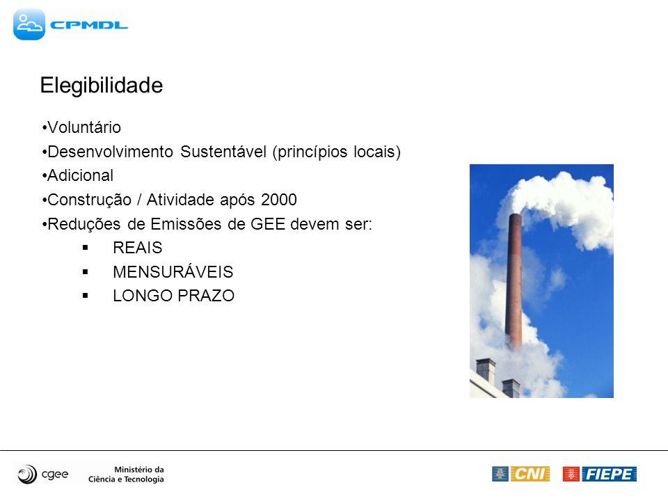 Elegibilidade Voluntário Desenvolvimento Sustentável (princípios locais) Adicional Construção / Atividade após 2000 Reduções de Emissões de GEE devem ser: REAIS MENSURÁVEIS LONGO PRAZO