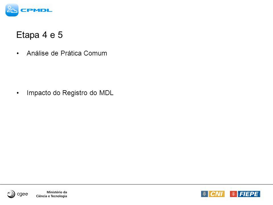 Etapa 4 e 5 Análise de Prática Comum Impacto do Registro do MDL