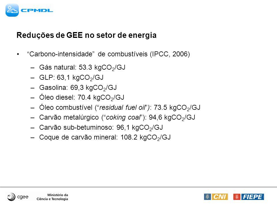 Reduções de GEE no setor de energia Carbono-intensidade de combustíveis (IPCC, 2006) –Gás natural: 53.3 kgCO 2 /GJ –GLP: 63,1 kgCO 2 /GJ –Gasolina: 69,3 kgCO 2 /GJ –Óleo diesel: 70.4 kgCO 2 /GJ –Óleo combustível (residual fuel oil): 73.5 kgCO 2 /GJ –Carvão metalúrgico (coking coal): 94,6 kgCO 2 /GJ –Carvão sub-betuminoso: 96,1 kgCO 2 /GJ –Coque de carvão mineral: 108.2 kgCO 2 /GJ