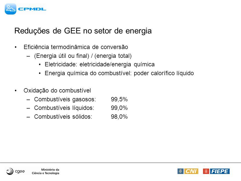 Reduções de GEE no setor de energia Eficiência termodinâmica de conversão –(Energia útil ou final) / (energia total) Eletricidade: eletricidade/energia química Energia química do combustível: poder calorífico líquido Oxidação do combustível –Combustíveis gasosos: 99,5% –Combustíveis líquidos: 99,0% –Combustíveis sólidos: 98,0%