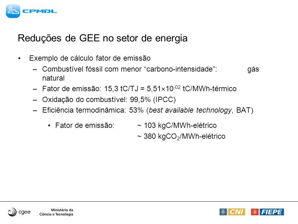 Reduções de GEE no setor de energia Exemplo de cálculo fator de emissão –Combustível fóssil com menor carbono-intensidade: gás natural –Fator de emissão: 15,3 tC/TJ = 5,51 10 -02 tC/MWh-térmico –Oxidação do combustível: 99,5% (IPCC) –Eficiência termodinâmica: 53% (best available technology, BAT) Fator de emissão: ~ 103 kgC/MWh-elétrico ~ 380 kgCO 2 /MWh-elétrico