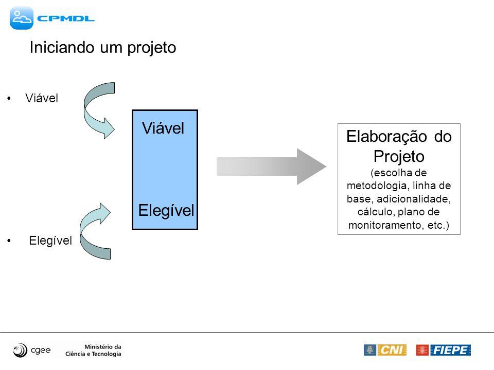 Iniciando um projeto Viável Elegível Viável Elegível Elaboração do Projeto (escolha de metodologia, linha de base, adicionalidade, cálculo, plano de monitoramento, etc.)