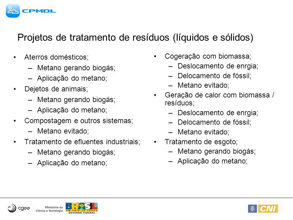 Aterros domésticos; –Metano gerando biogás; –Aplicação do metano; Dejetos de animais; –Metano gerando biogás; –Aplicação do metano; Compostagem e outros sistemas; –Metano evitado; Tratamento de efluentes industriais; –Metano gerando biogás; –Aplicação do metano; Projetos de tratamento de resíduos (líquidos e sólidos) Cogeração com biomassa; –Deslocamento de enrgia; –Delocamento de fóssil; –Metano evitado; Geração de calor com biomassa / resíduos; –Deslocamento de enrgia; –Delocamento de fóssil; –Metano evitado; Tratamento de esgoto; –Metano gerando biogás; –Aplicação do metano;