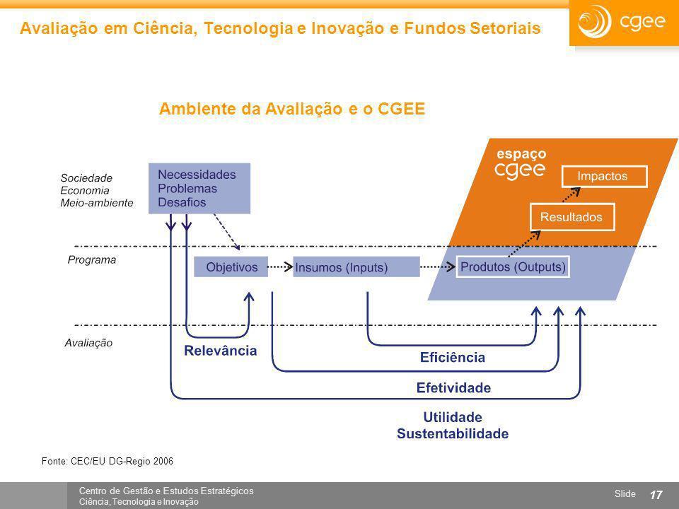 Centro de Gestão e Estudos Estratégicos Ciência, Tecnologia e Inovação Slide 17 Avaliação em Ciência, Tecnologia e Inovação e Fundos Setoriais Ambient