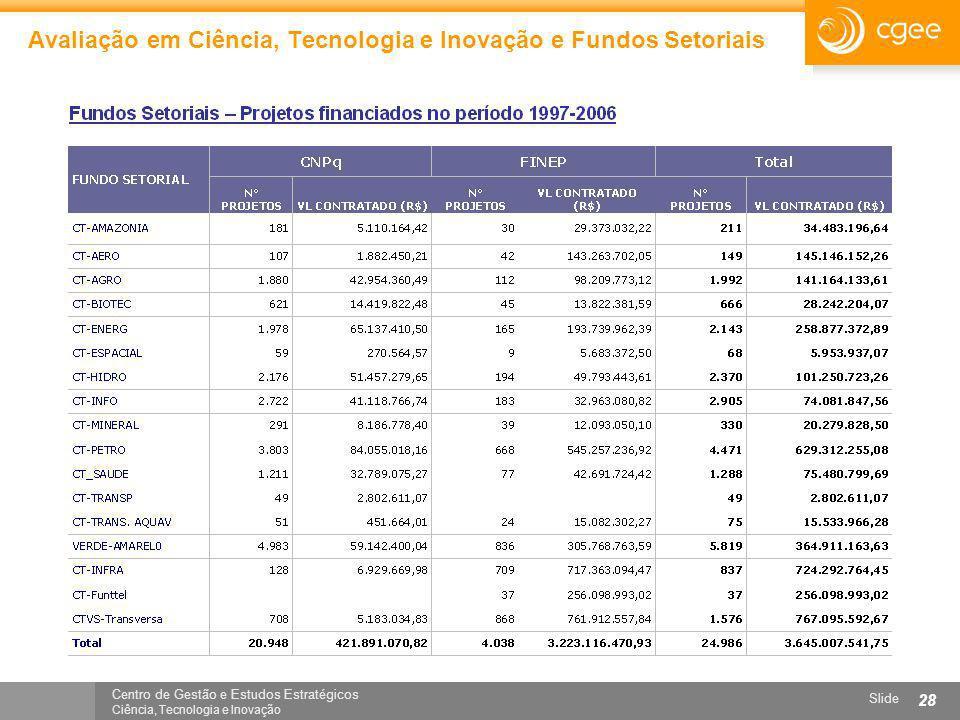 Centro de Gestão e Estudos Estratégicos Ciência, Tecnologia e Inovação Slide 28 Avaliação em Ciência, Tecnologia e Inovação e Fundos Setoriais