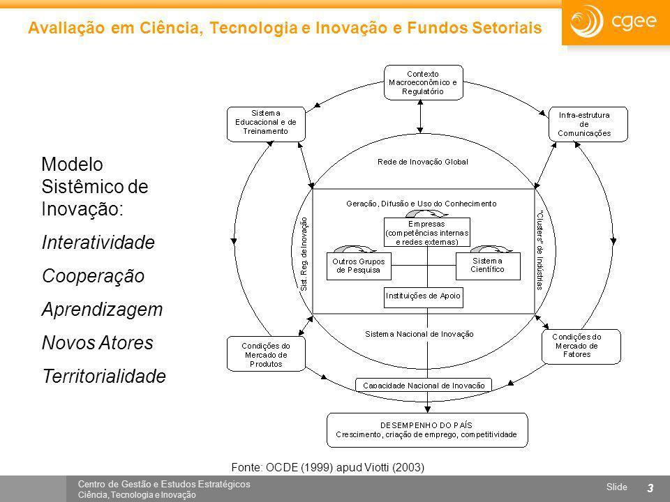 Centro de Gestão e Estudos Estratégicos Ciência, Tecnologia e Inovação Slide 3 Avaliação em Ciência, Tecnologia e Inovação e Fundos Setoriais Modelo S
