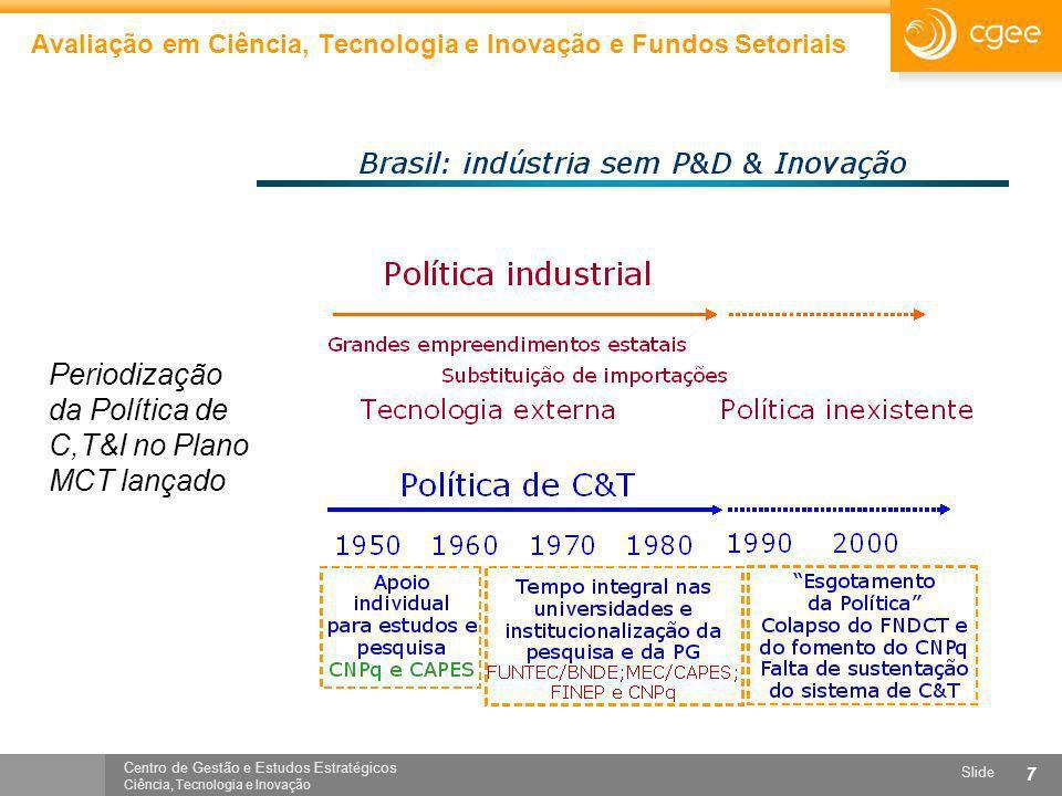 Centro de Gestão e Estudos Estratégicos Ciência, Tecnologia e Inovação Slide 7 Avaliação em Ciência, Tecnologia e Inovação e Fundos Setoriais Periodiz