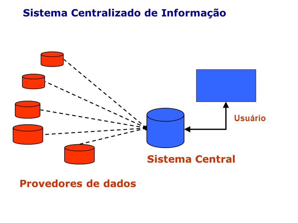 Sistema Centralizado de Informação Provedores de dados Sistema Central Usuário