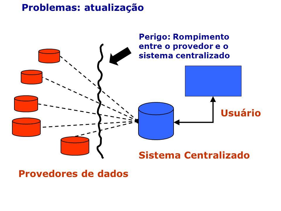 Problemas: atualização Provedores de dados Sistema Centralizado Perigo: Rompimento entre o provedor e o sistema centralizado Usuário