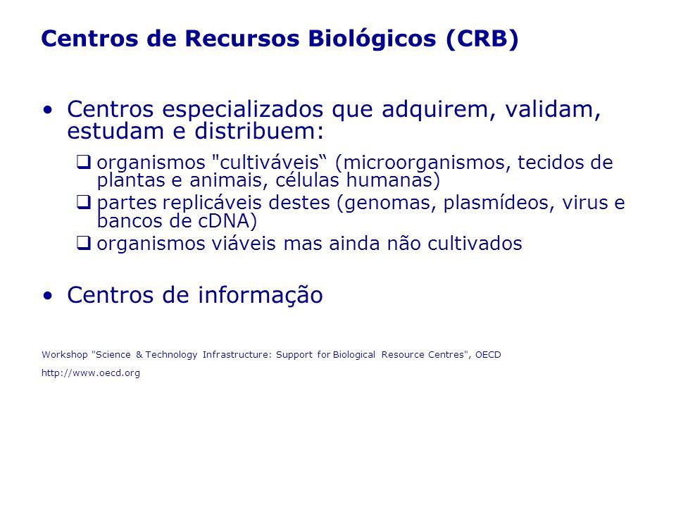 Centros de Recursos Biológicos (CRB) Centros especializados que adquirem, validam, estudam e distribuem: organismos