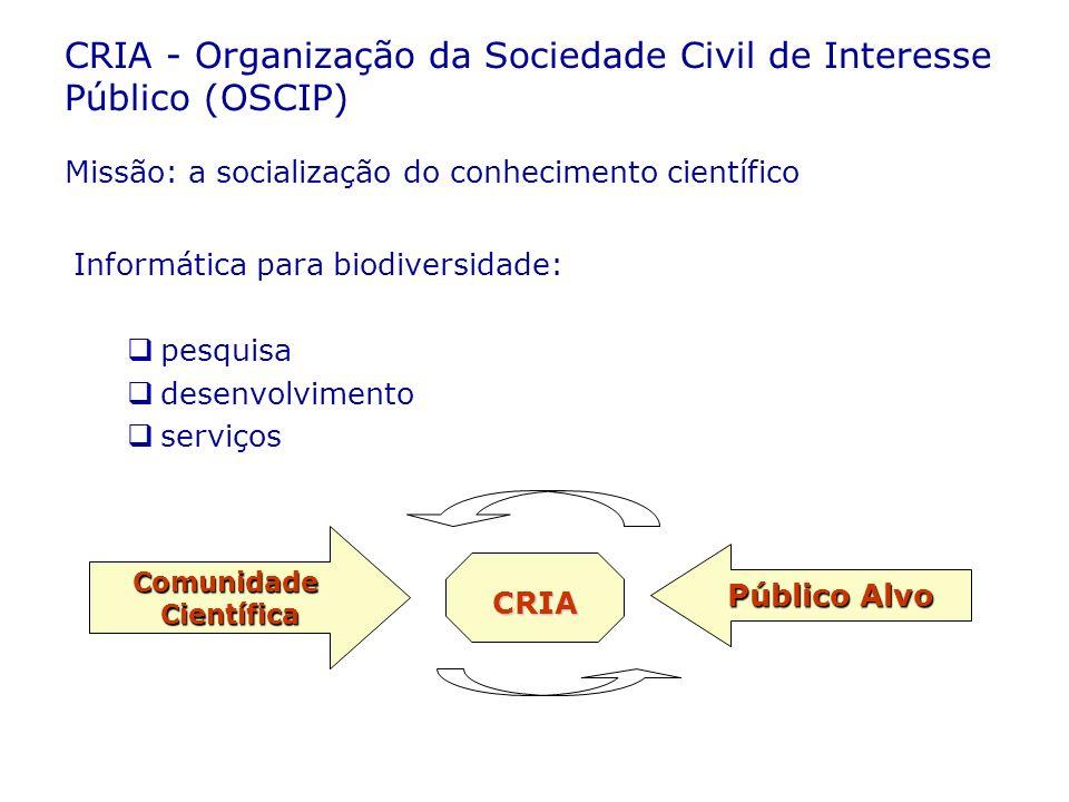 CRIA - Organização da Sociedade Civil de Interesse Público (OSCIP) Missão: a socialização do conhecimento científico Informática para biodiversidade: