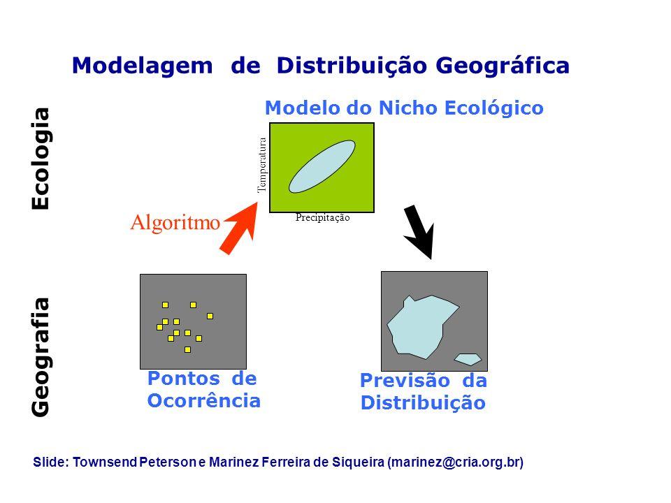 Geografia Ecologia Modelagem de Distribuição Geográfica Pontos de Ocorrência Algoritmo Precipitação Temperatura Modelo do Nicho Ecológico Previsão da