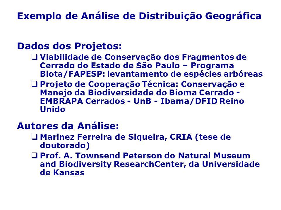 Exemplo de Análise de Distribuição Geográfica Dados dos Projetos: Viabilidade de Conservação dos Fragmentos de Cerrado do Estado de São Paulo – Progra