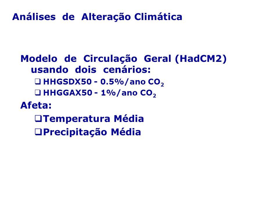 Análises de Alteração Climática Modelo de Circulação Geral (HadCM2) usando dois cenários: HHGSDX50 - 0.5%/ano CO 2 HHGGAX50 - 1%/ano CO 2 Afeta: Tempe