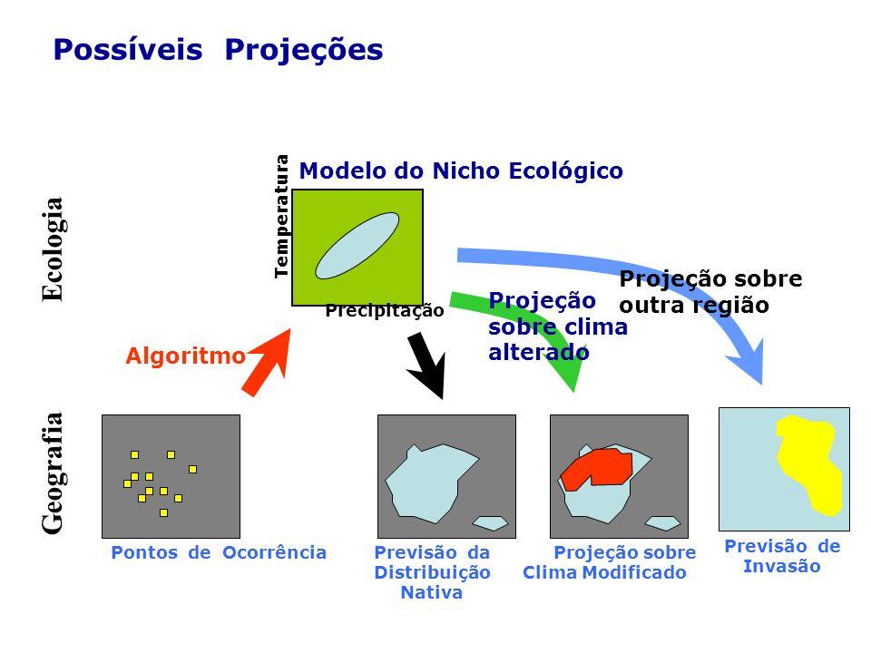 Possíveis Projeções Geografia Ecologia Pontos de Ocorrência Algoritmo Precipitação Temperatura Modelo do Nicho Ecológico Previsão da Distribuição Nati