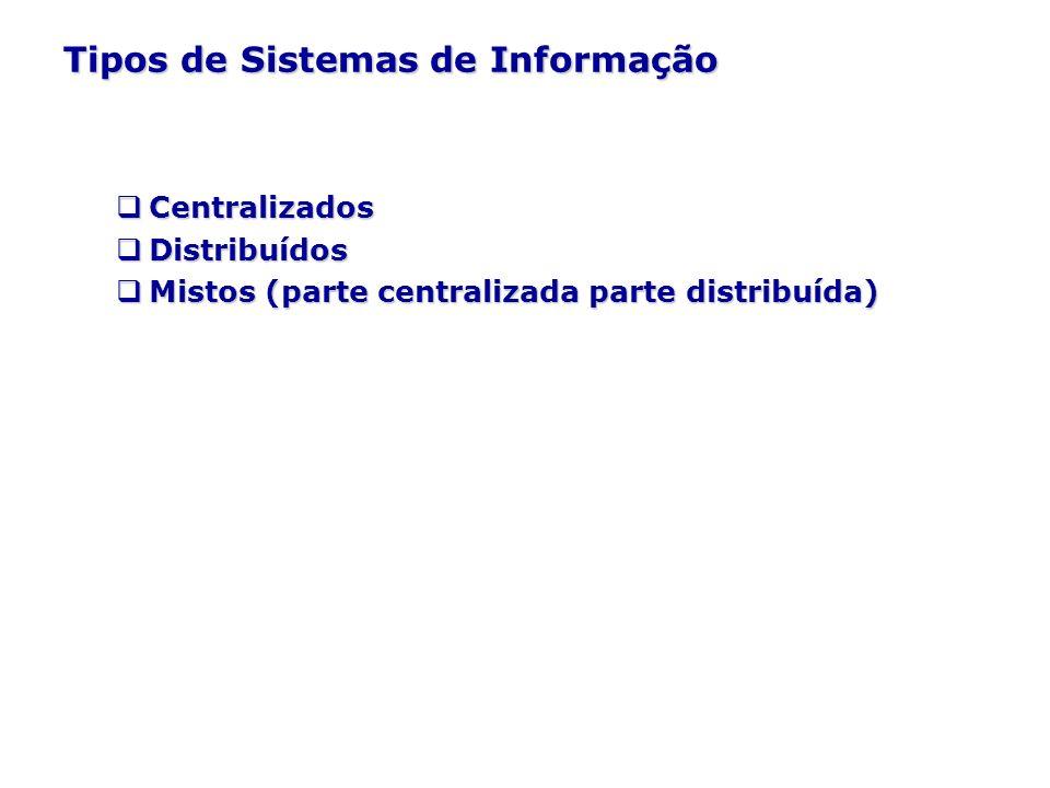 Tipos de Sistemas de Informação Centralizados Centralizados Distribuídos Distribuídos Mistos (parte centralizada parte distribuída) Mistos (parte cent