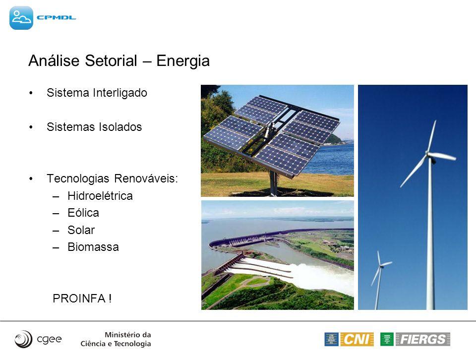 Análise Setorial – Energia Sistema Interligado Sistemas Isolados Tecnologias Renováveis: –Hidroelétrica –Eólica –Solar –Biomassa PROINFA !