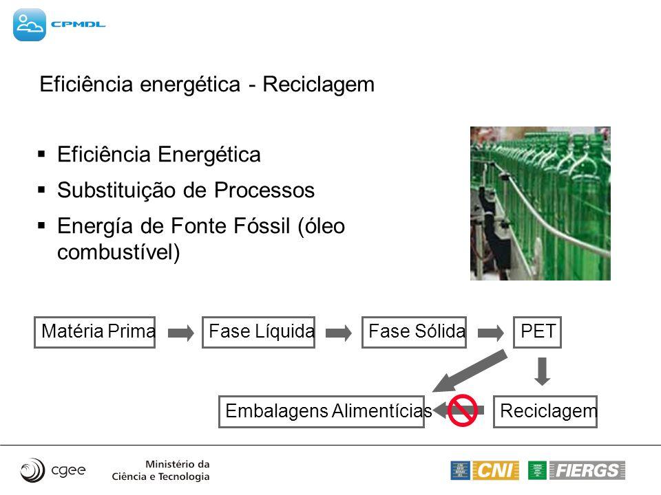 Eficiência energética - Reciclagem Eficiência Energética Substituição de Processos Energía de Fonte Fóssil (óleo combustível) Matéria Prima Fase Líqui