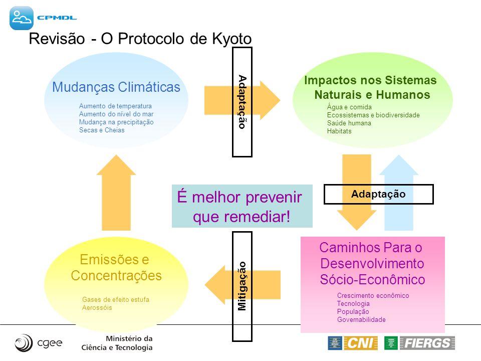 Revisão - O Protocolo de Kyoto Mudanças Climáticas Aumento de temperatura Aumento do nível do mar Mudança na precipitação Secas e Cheias Emissões e Co