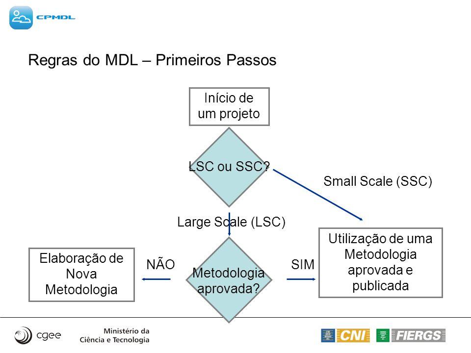 Regras do MDL – Primeiros Passos Início de um projeto Utilização de uma Metodologia aprovada e publicada Elaboração de Nova Metodologia LSC ou SSC? Sm