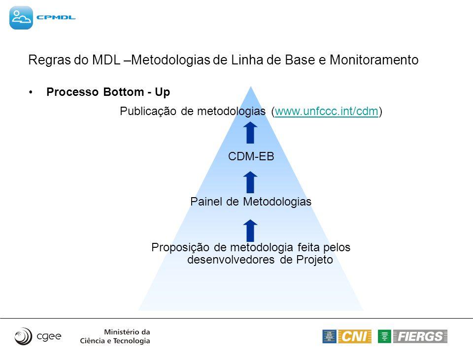 Regras do MDL –Metodologias de Linha de Base e Monitoramento Processo Bottom - Up Publicação de metodologias (www.unfccc.int/cdm)www.unfccc.int/cdm CD