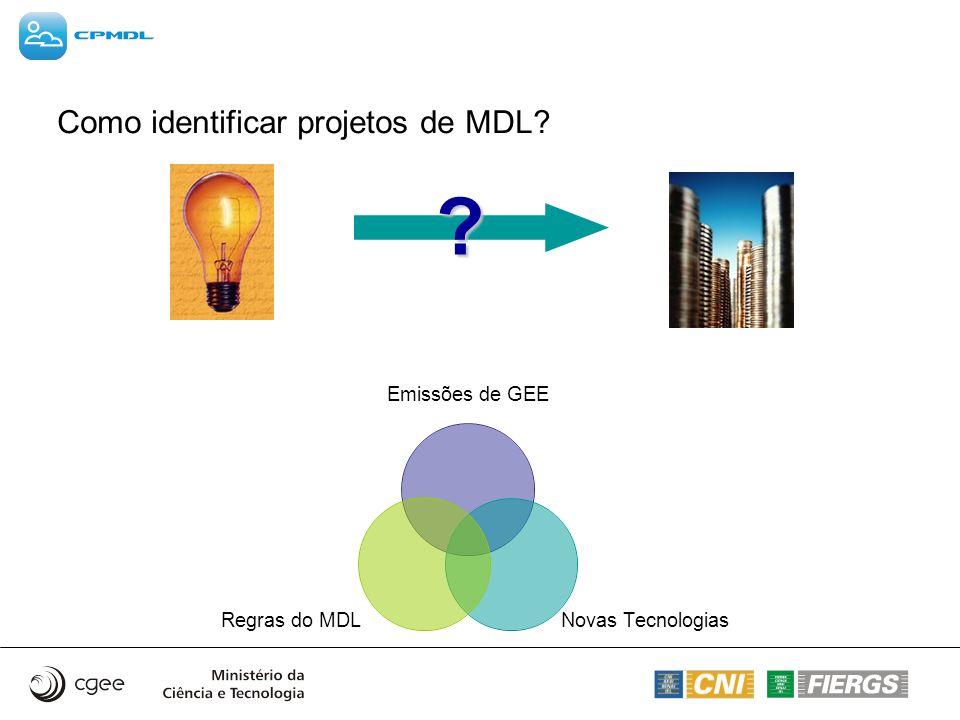 Regras do MDL –Metodologias de Linha de Base e Monitoramento Procedimentos Padronizados Procedimentos Variáveis Documento de orientação para preenchimento de um PDD 1.Metodologia de Linha de Base 2.Metodologia de Monitoramento SSC Categoria Metodologia Ex: I.A, II.D, III.C LSC Aprovada (AM) Consolidada (ACM) Ex: AM 0003, ACM 0002