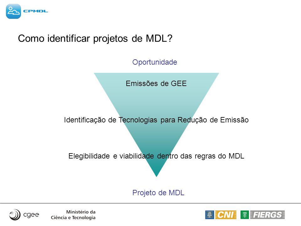 Como identificar projetos de MDL? Emissões de GEE Identificação de Tecnologias para Redução de Emissão Elegibilidade e viabilidade dentro das regras d