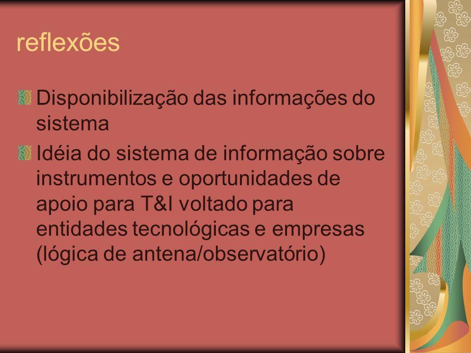 reflexões Disponibilização das informações do sistema Idéia do sistema de informação sobre instrumentos e oportunidades de apoio para T&I voltado para entidades tecnológicas e empresas (lógica de antena/observatório)