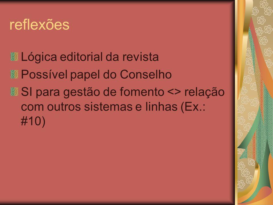 reflexões Lógica editorial da revista Possível papel do Conselho SI para gestão de fomento <> relação com outros sistemas e linhas (Ex.: #10)