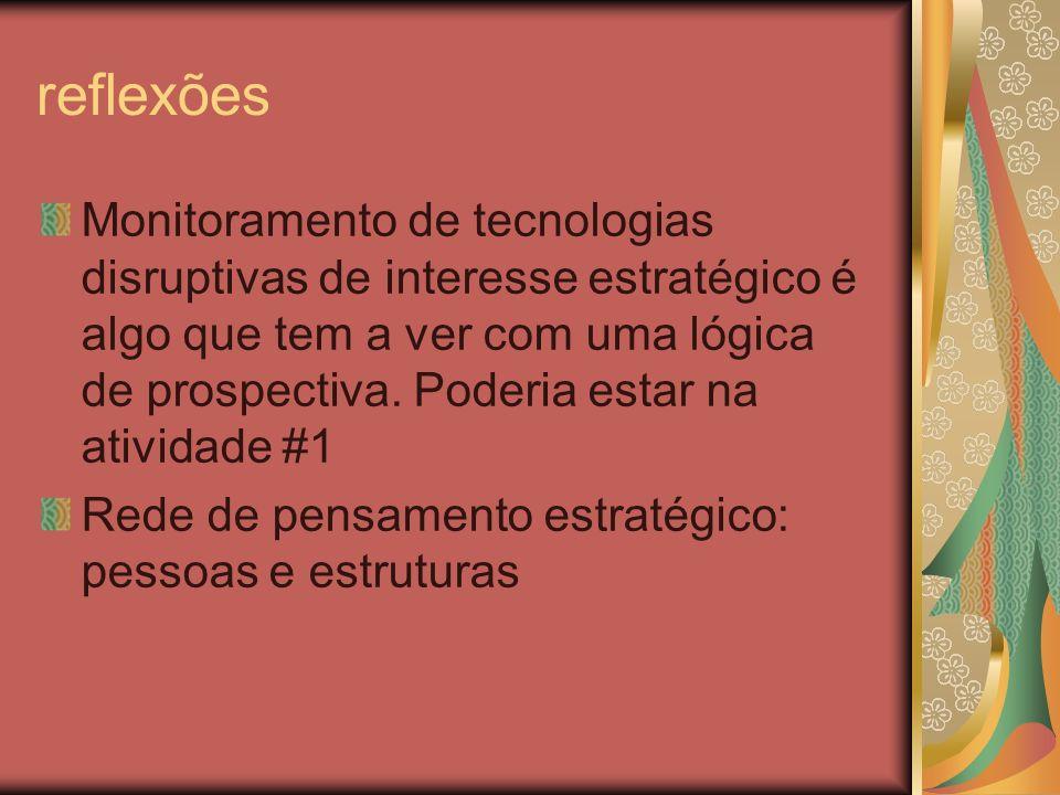 reflexões Monitoramento de tecnologias disruptivas de interesse estratégico é algo que tem a ver com uma lógica de prospectiva.