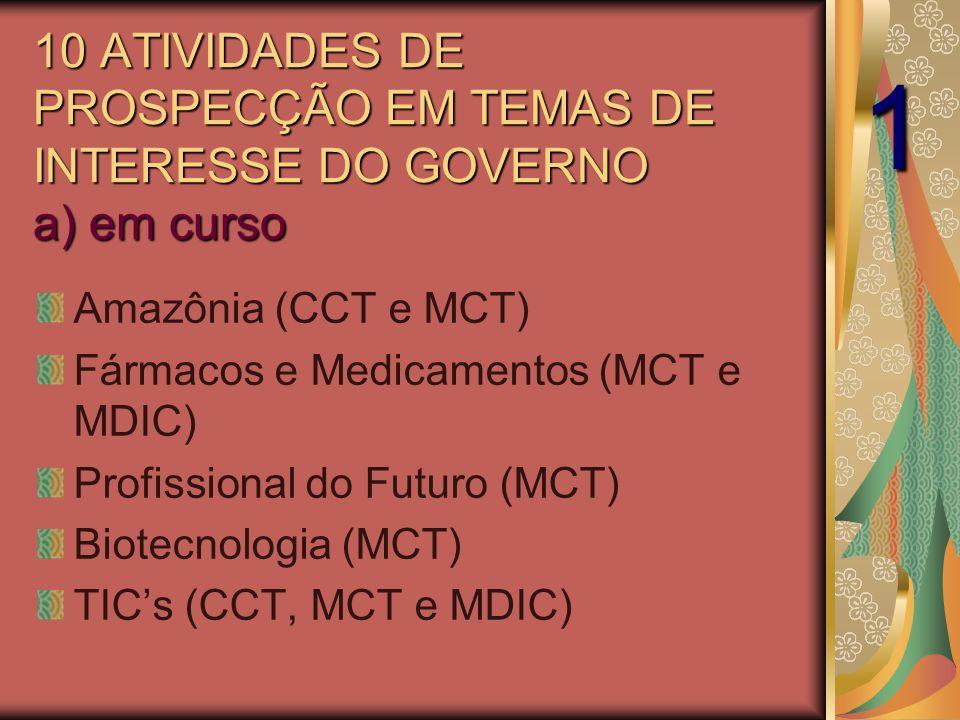 10 ATIVIDADES DE PROSPECÇÃO EM TEMAS DE INTERESSE DO GOVERNO a) em curso Amazônia (CCT e MCT) Fármacos e Medicamentos (MCT e MDIC) Profissional do Futuro (MCT) Biotecnologia (MCT) TICs (CCT, MCT e MDIC) 1