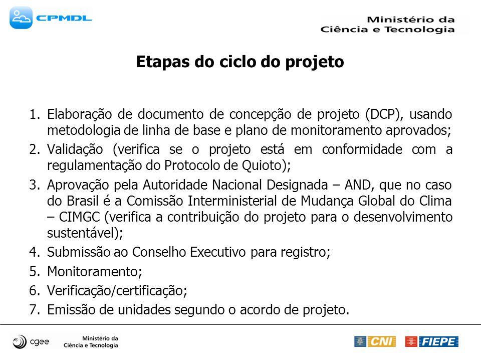 Etapas do ciclo do projeto 1.Elaboração de documento de concepção de projeto (DCP), usando metodologia de linha de base e plano de monitoramento aprovados; 2.Validação (verifica se o projeto está em conformidade com a regulamentação do Protocolo de Quioto); 3.Aprovação pela Autoridade Nacional Designada – AND, que no caso do Brasil é a Comissão Interministerial de Mudança Global do Clima – CIMGC (verifica a contribuição do projeto para o desenvolvimento sustentável); 4.Submissão ao Conselho Executivo para registro; 5.Monitoramento; 6.Verificação/certificação; 7.Emissão de unidades segundo o acordo de projeto.
