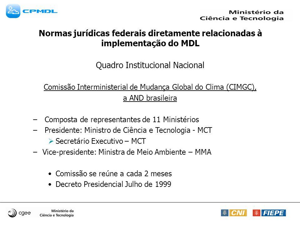 Normas jurídicas federais diretamente relacionadas à implementação do MDL Quadro Institucional Nacional Comissão Interministerial de Mudança Global do