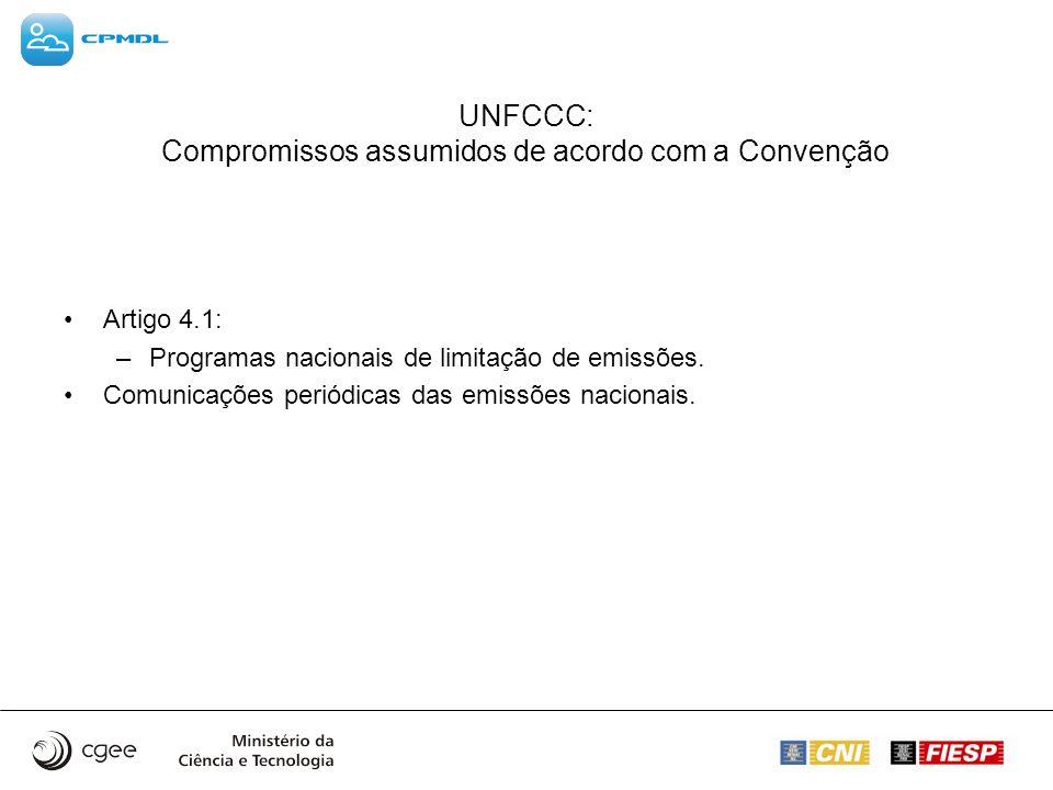 UNFCCC: Compromissos assumidos de acordo com a Convenção Artigo 4.1: –Programas nacionais de limitação de emissões. Comunicações periódicas das emissõ