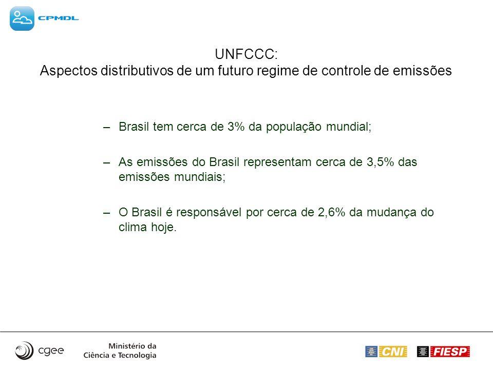 UNFCCC: Aspectos distributivos de um futuro regime de controle de emissões –Brasil tem cerca de 3% da população mundial; –As emissões do Brasil repres
