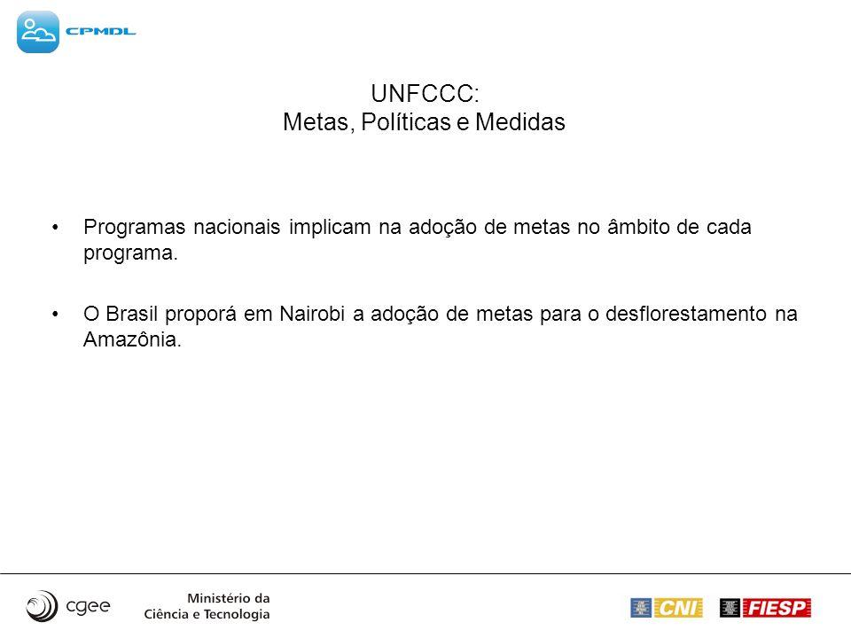 UNFCCC: Metas, Políticas e Medidas Programas nacionais implicam na adoção de metas no âmbito de cada programa. O Brasil proporá em Nairobi a adoção de