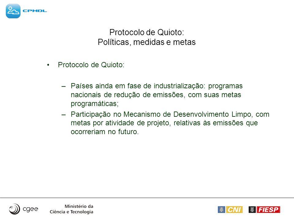 Protocolo de Quioto: Políticas, medidas e metas Protocolo de Quioto: –Países ainda em fase de industrialização: programas nacionais de redução de emis