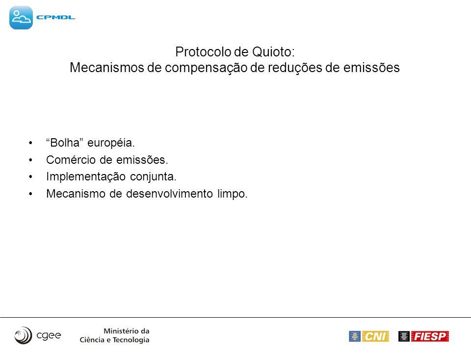 Protocolo de Quioto: Mecanismos de compensação de reduções de emissões Bolha européia. Comércio de emissões. Implementação conjunta. Mecanismo de dese