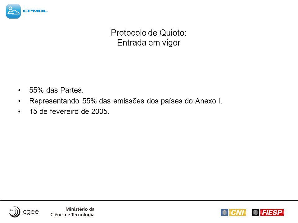 Protocolo de Quioto: Entrada em vigor 55% das Partes. Representando 55% das emissões dos países do Anexo I. 15 de fevereiro de 2005.