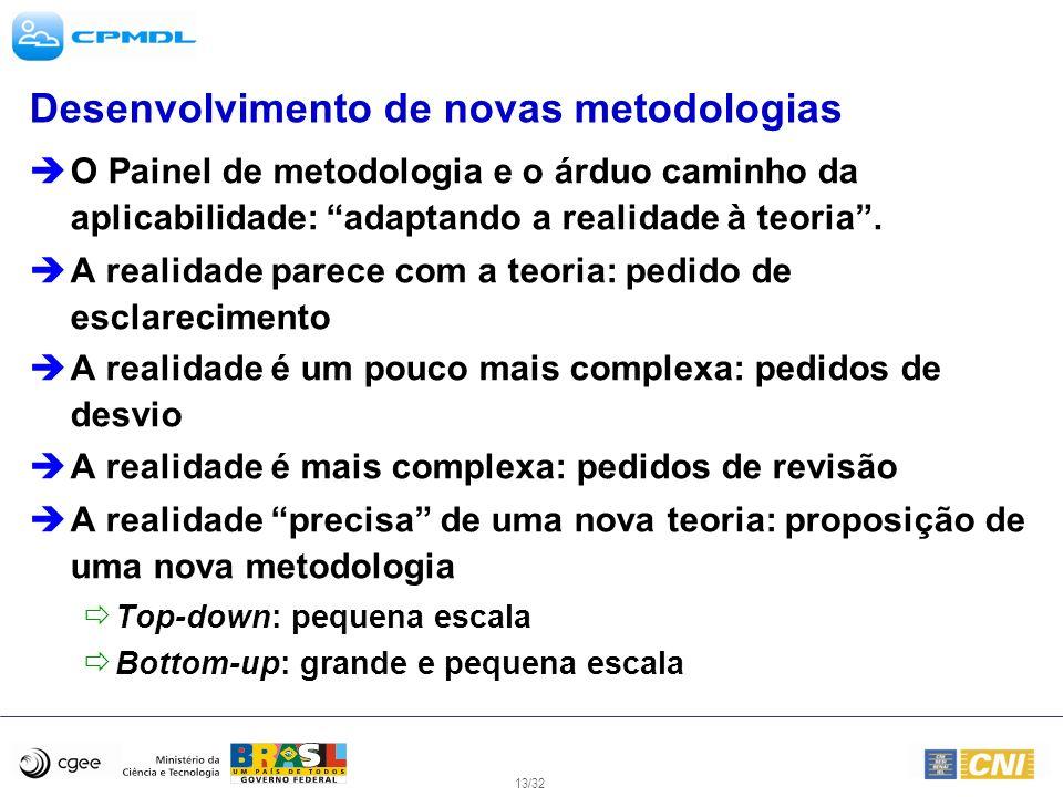 13/32 Desenvolvimento de novas metodologias O Painel de metodologia e o árduo caminho da aplicabilidade: adaptando a realidade à teoria. A realidade p