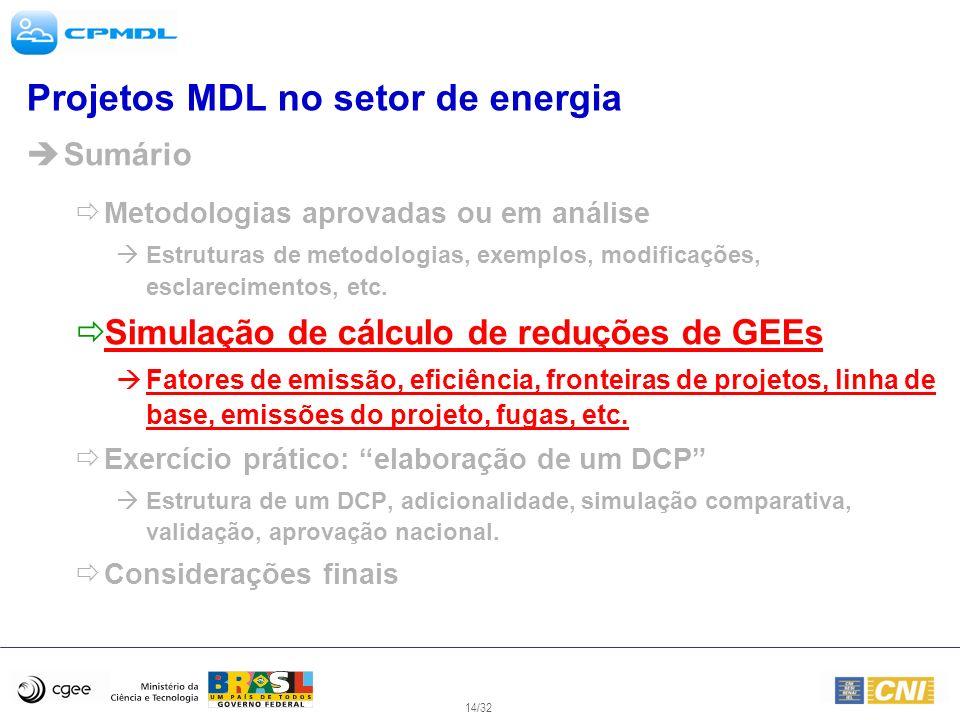 14/32 Projetos MDL no setor de energia Sumário Metodologias aprovadas ou em análise Estruturas de metodologias, exemplos, modificações, esclarecimento